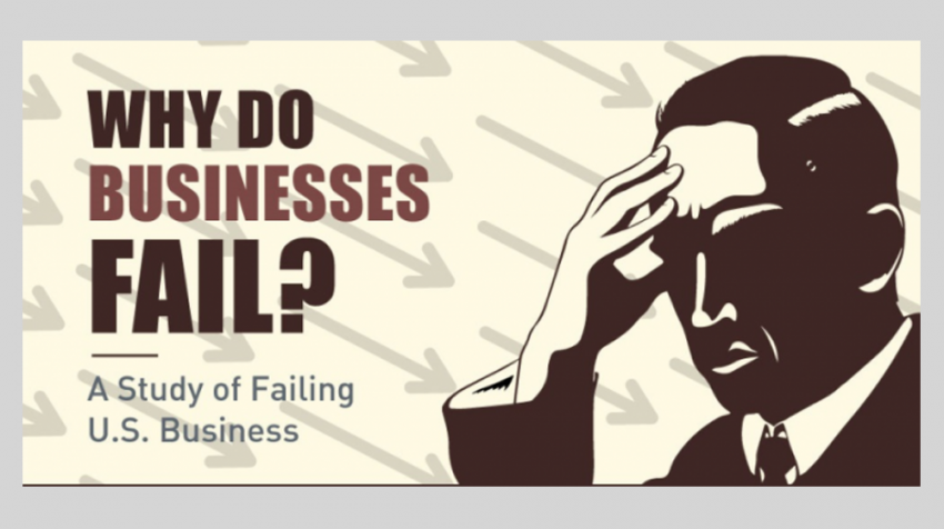 Half of All Small Businesses Fail by Year 5 – Here's Why (INFOGRAPHIC)